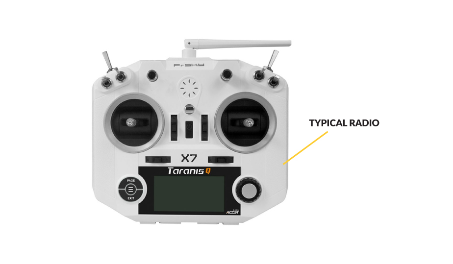 All About a Multirotor FPV Drone Radio Transmitter and Receiver | GetFPV