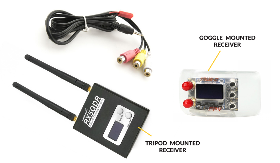Different Video Receiver types used for FPV
