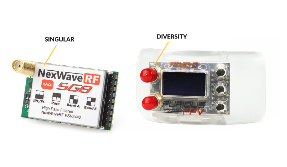 Difference between a Singular and Diversity FPV Video Receiver
