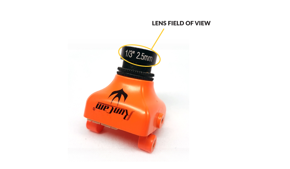 FPV Lens field of view