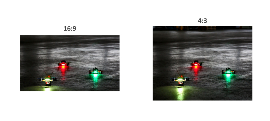 Difference between the Aspect Ratio for FPV Cameras