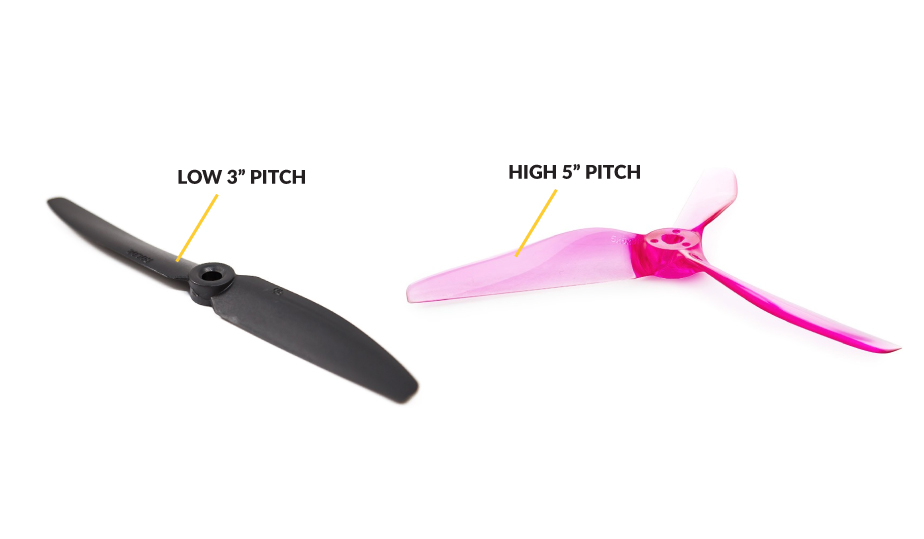 Difference between propeller pitch