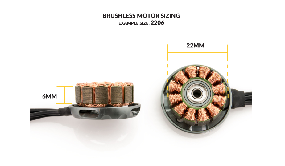 How a brushless motor size is determined