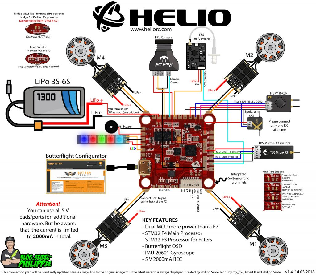 Helio Rc Spring Flight Controller Getfpv Learn Steven Mark Diagram For Wiring Hhelio
