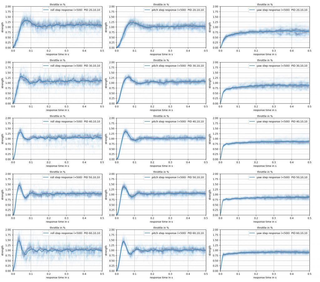 Plasmatree practical use P term graphs