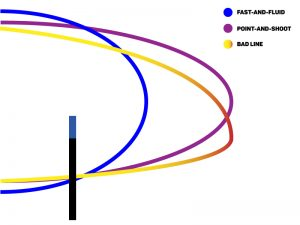 Split S drone racing line