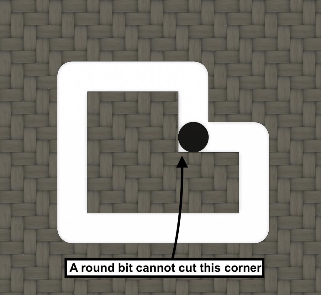 Router mill inside corner limitation